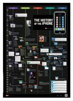 Every iPhone Fanboy and Girl Should Marvel at this Poster