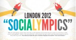 London 2012 Olympics were a truly social event – Socialympics Infographic