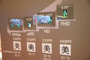 Samsung Full HD AMOLED