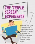 The gamer's dilemma – triple screening
